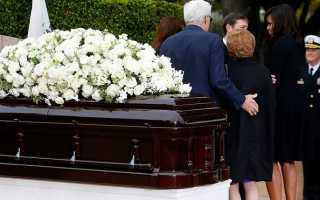 К чему снятся по соннику похороны и свадьба одновременно