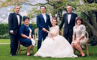 К чему снится чужая свадьба мужчине и женщине
