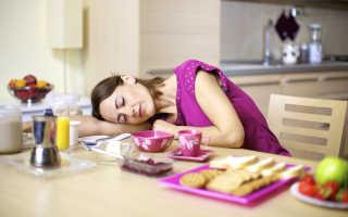 Что означает кухня по соннику: к чему снится готовить или мыть посуду