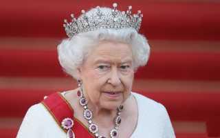 Прихоти Елизаветы II: почему 93-летняя королева иногда ведёт себя странно?