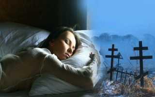 К чему может присниться умершая свекровь живой: толкование сна